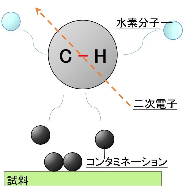 contamination_003