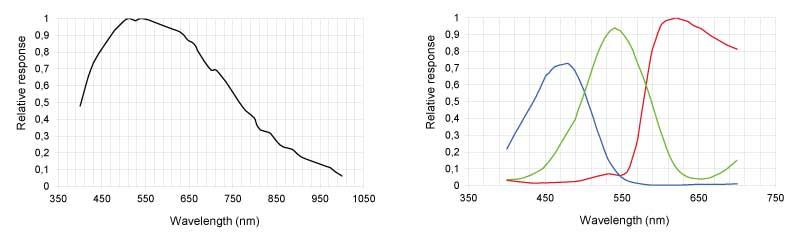 gc1392_graph