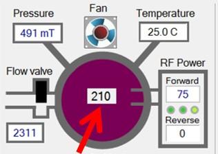 pie_plasma_sensor