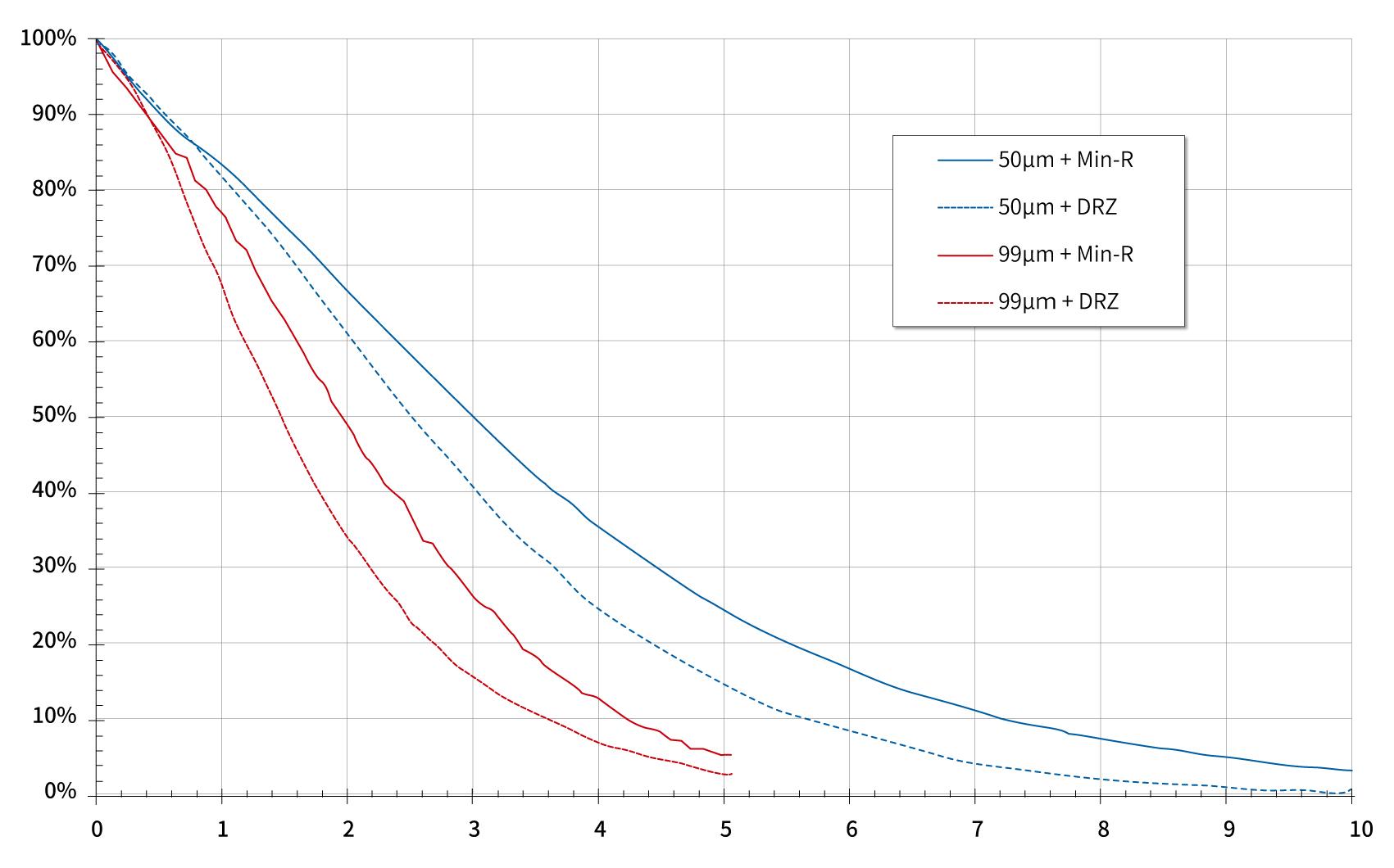 rad_graph