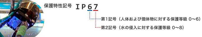 IP67規格対応カメラ[防塵・防水]